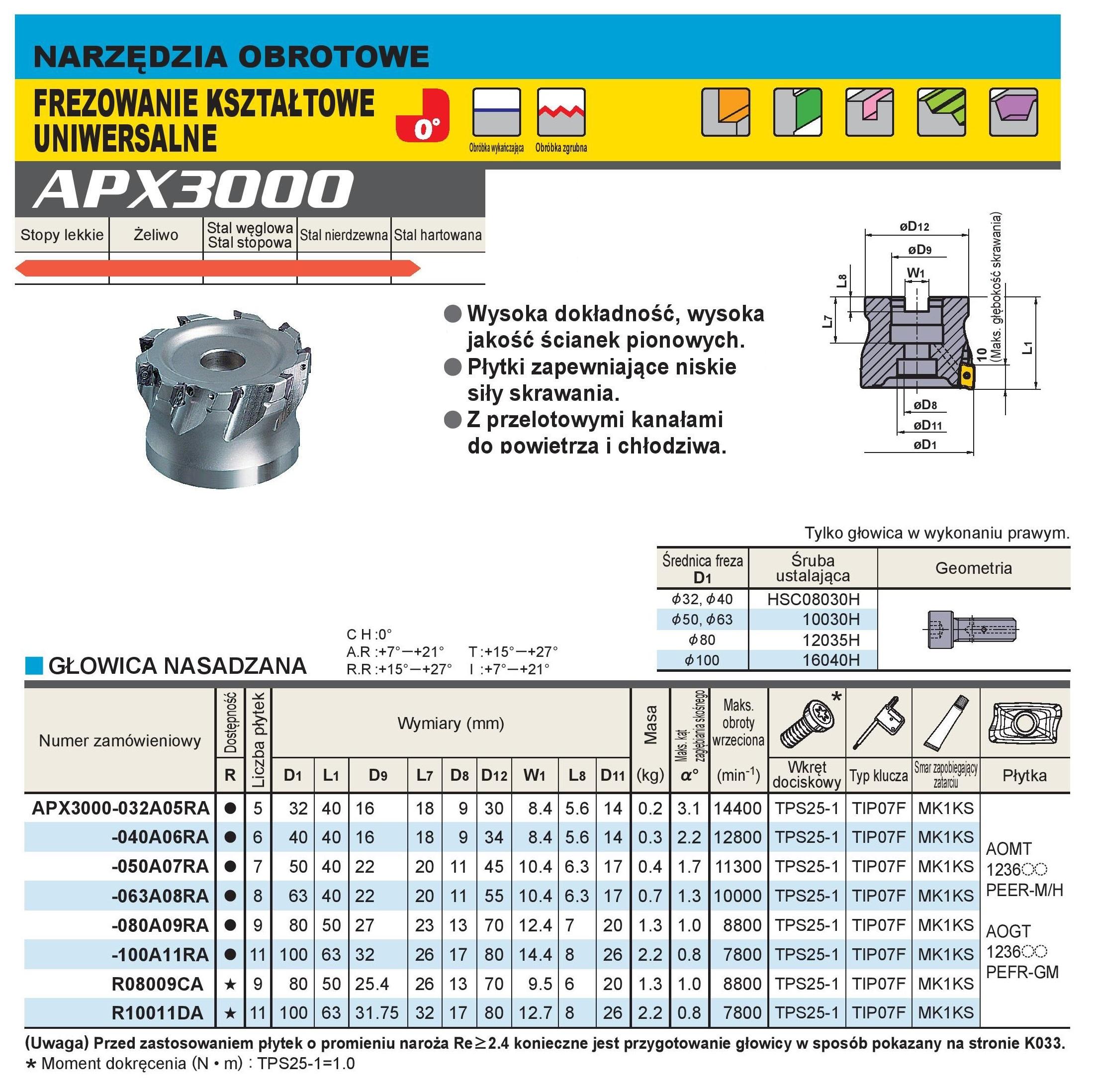 APX3000 głowica nasadzana