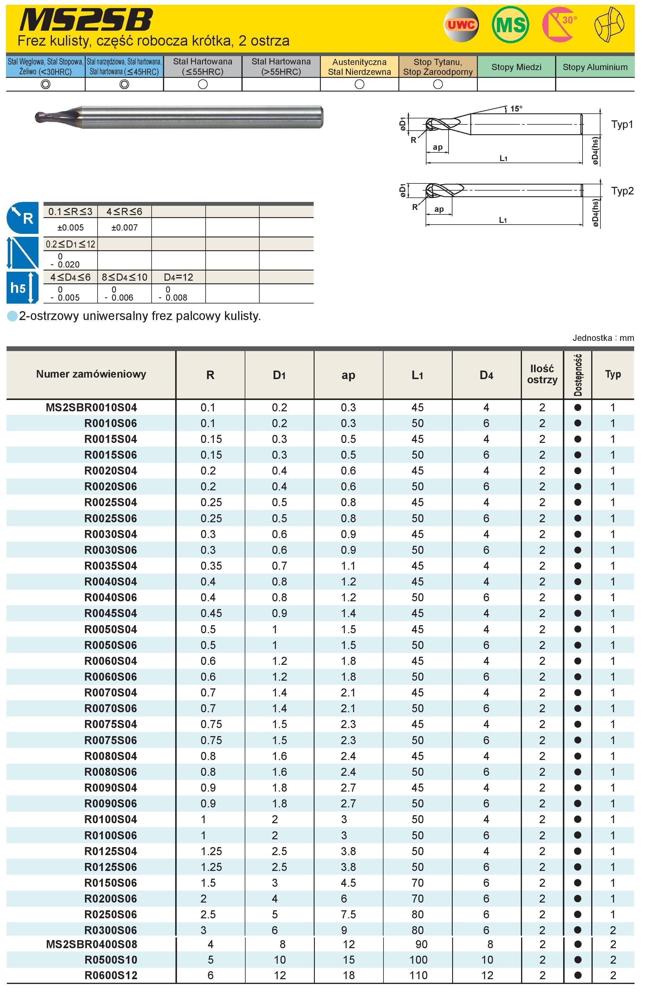 Frezy pełnowęglikowe kulowe MSTAR MS2SB